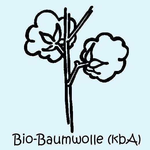 Strumpfwaren: kbA BW